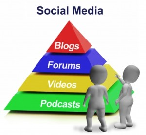 Blog Social Media by StuartMiles 300x277 When Should You Start a New Business Blog?