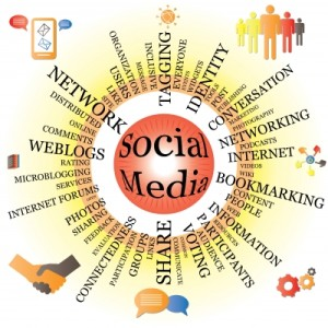 SocialSharingNetworks 300x300 Better Blog Writing: Attract Clients,<br> Make Sure Your Posts Get Read!
