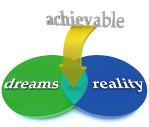 bigstock A venn diagram showing dreams 49152311 300x256 5 Goals for Your Blog & Website… <br>and One Big Challenge
