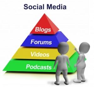 Blog-Social-Media-by-StuartMiles